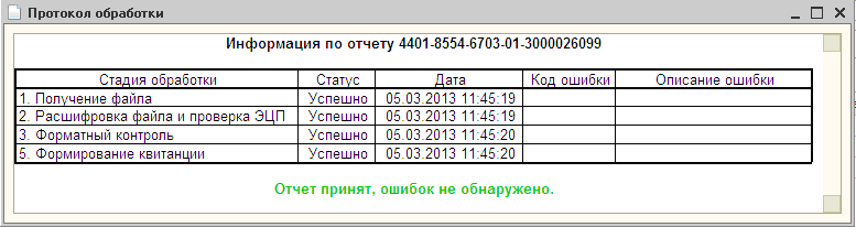 Фсс Москва Ярославский проверка больничных листов